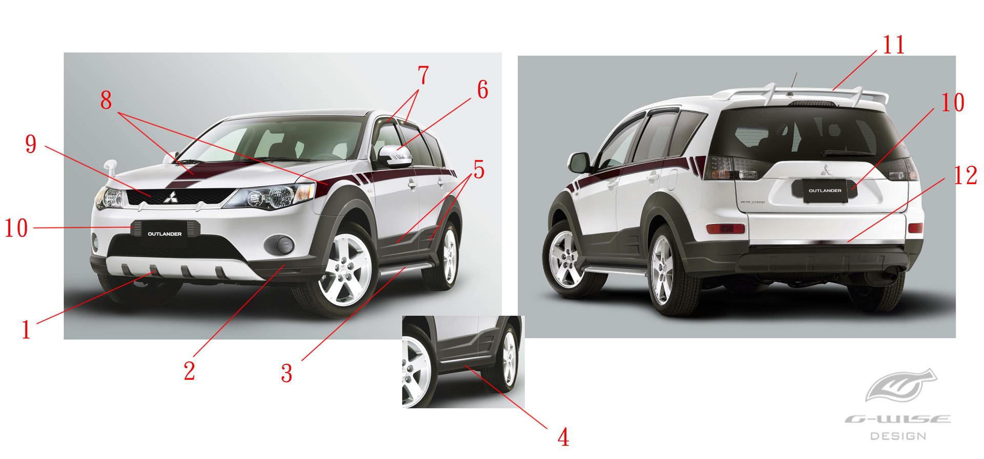 汽车整体外观套件设计